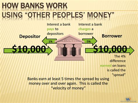 money you bank creating your own bank wealthy without wall