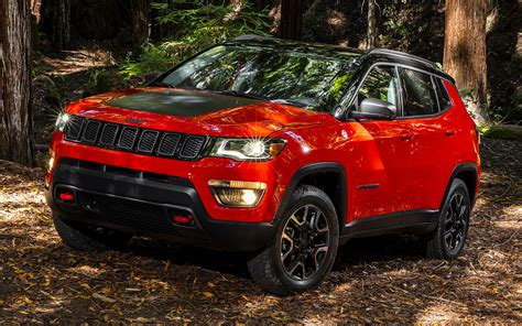 jeep compass trailhawk wallpapers  hd images car pixel