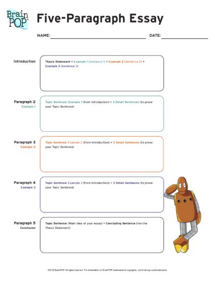 Graphic Organizer For Writing 5 Paragraph Essay by Five Paragraph Essay Graphic Organizer Brainpop Educators