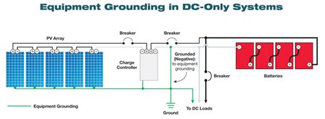 stand alone solar panel system wiring diagram image
