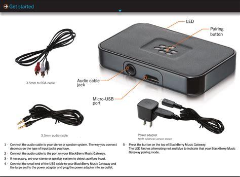 Bsa3c0 Blackberry Music Gateway User Manual Lite On