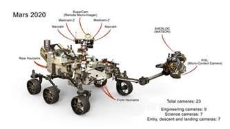 how many rovers landed on mars nasa s 2020 mars rover will 23 cameras