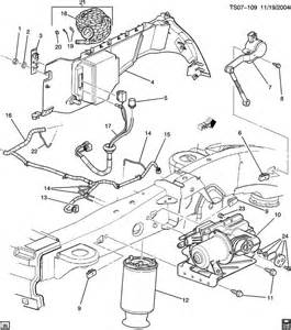 2005 Buick Rainier Air Suspension Buick Rainier Wiring Diagram Buick Get Free Image About
