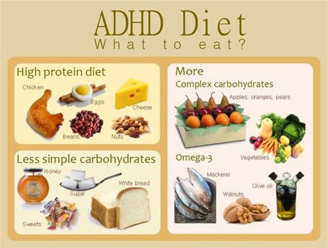 adhd diet eat lots of protein complex carbs omega 3 foods can t hurt anyway health