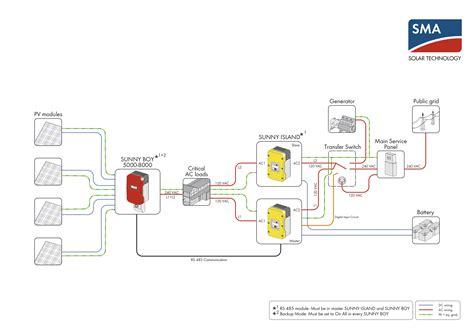 sma island wiring diagram 31 wiring diagram images