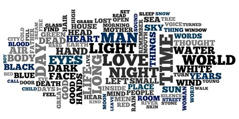 best words in top quot poetry words quot robert peake