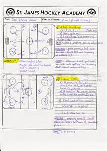 blank hockey practice plan template hockey rink diagram get free image about wiring