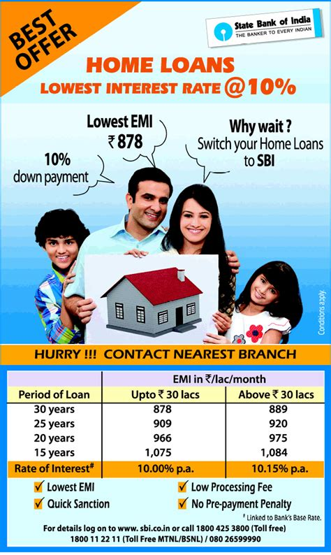 housing loans rates housing loan interest rates sbi 28 images sbi emi