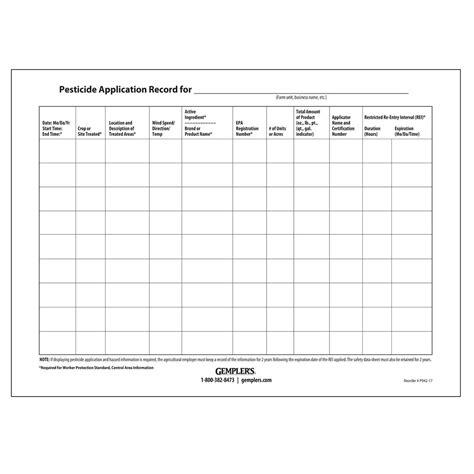 Gempler S Reusable Wps Pesticide Poster Gempler S Pesticide Record Keeping Template