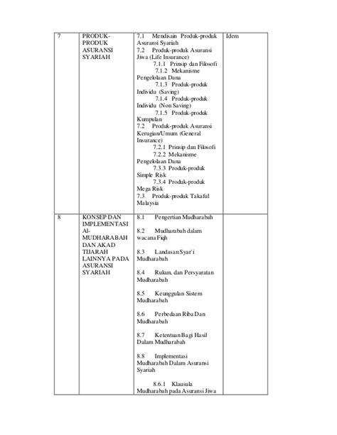 mekanisme layout perusahaan silabus asuransi syariah