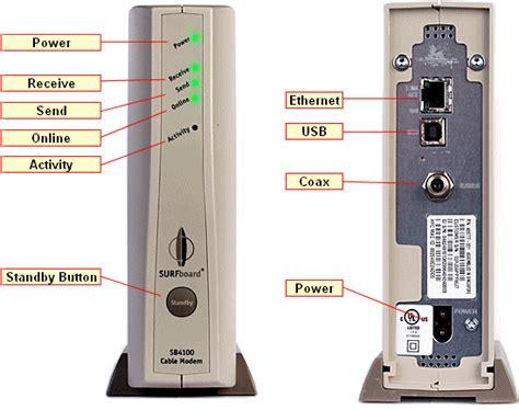Modem Flash Ml 37 cable modem troubleshooting motorola sb4100