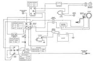 deere l100 wiring harness free wiring