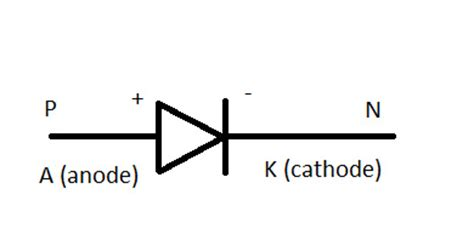 diode anode catode anode cathode