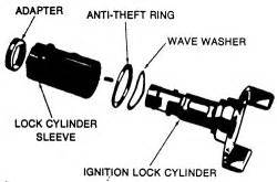 repair guides steering ignition switch lock cylinder autozone com repair guides steering lock cylinder autozone com