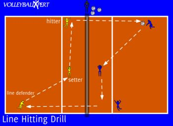 setter practice drills this volleyball hitting drill focuses on hitting down the