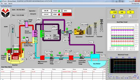 home design visualization software visualization of human machine interface scada system