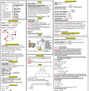 how to buy sheets vce year 12 physics exam cheat sheet notexchange