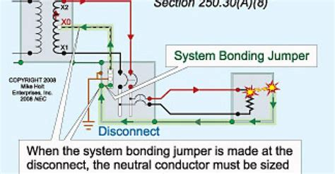 transformer grounding electrode conductor wiring diagrams