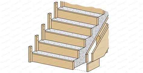 coffrage escalier beton exterieur 2508 coffrage d un escalier en b 233 ton ext 233 rieur travaux b 233 ton