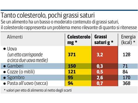 contenuto di colesterolo negli alimenti ora il colesterolo contenuto nei cibi preoccupa meno