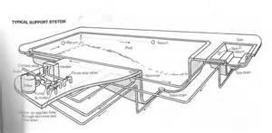 apex pool service plumbing schematics