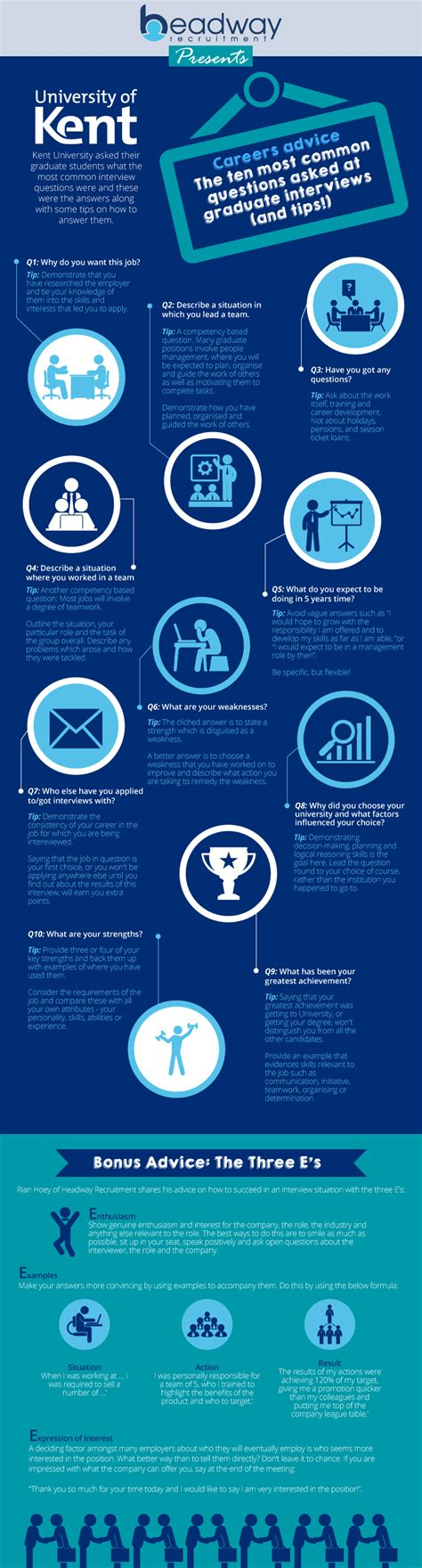 Common Questions For Mba Graduates by Of Kent S 10 Most Common Graduate