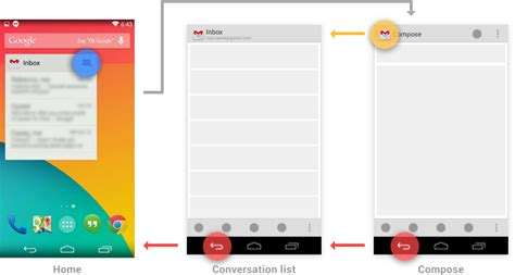 android ios restful application design pattern stack navigation with back and up android developers