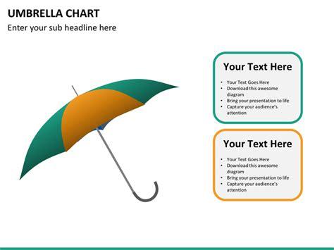umbrella pattern antenna ppt umbrella chart powerpoint template sketchbubble