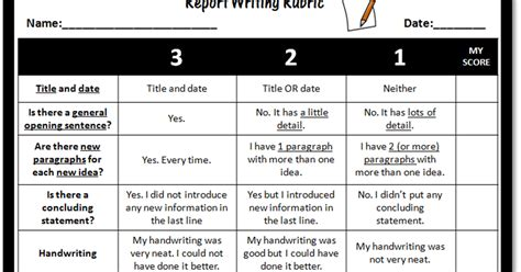 Self Assessment Essay Rubric by A Crucial Week Report Writing Self Assessment Rubric