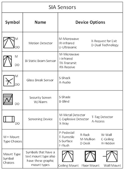 visio legend shape plan shapes d tools
