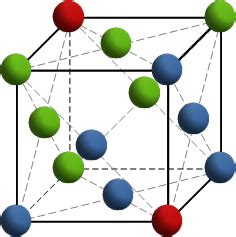 krz gitter kubisch fl 228 chenzentriertes gitter maschinenbau physik