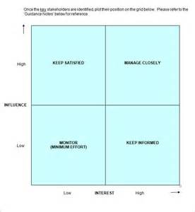 Stakeholders Map Template by Stakeholder Analysis Template 9 Free Documents