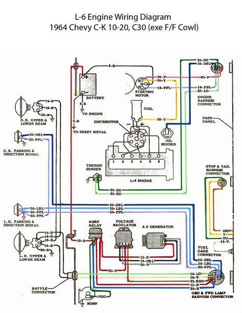 ez go golf cart 36 volt wiring diagram for headlights ez
