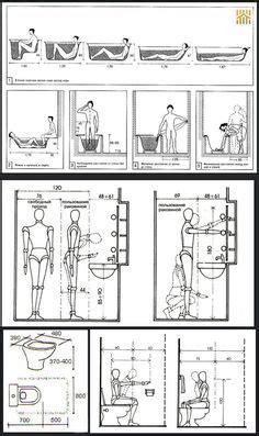 badezimmer 3m2 salle de bain 3m2 salle de bain