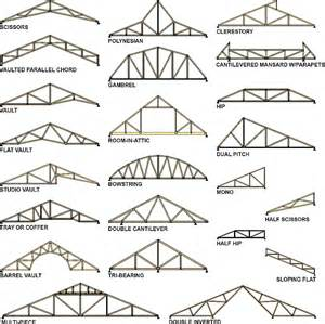 Truss Builder by Gres How To Set Trusses On A Pole Barn