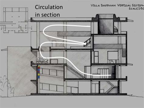 circulation section villa shodhan