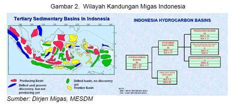 Minyak Industri pertamina dan industri minyak di indonesia citizen