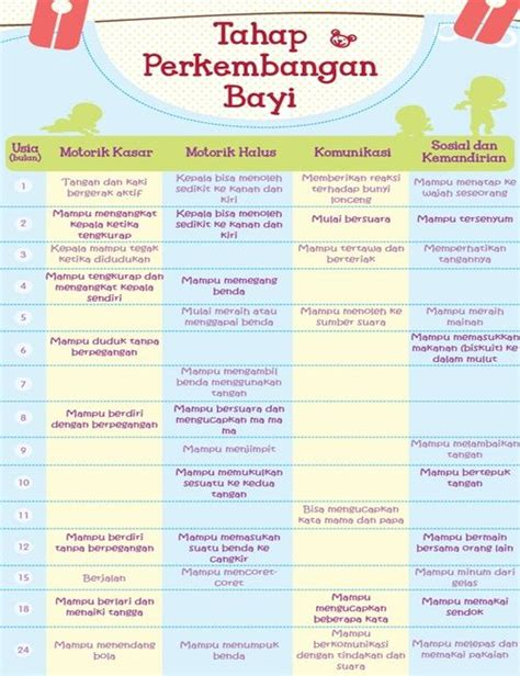 tahap perkembangan bayi about baby parents