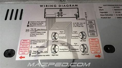 wiring diagram avanza images wiring diagram sle
