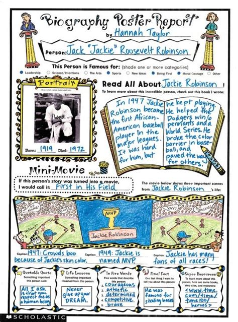 biography features display 15 best images about book report poster on pinterest