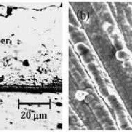flowchart   zn ni electroplating process   azd magnesium  scientific