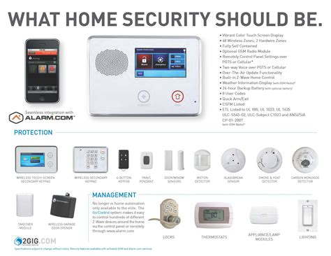 home security wichita ks 28 images secure net alarm