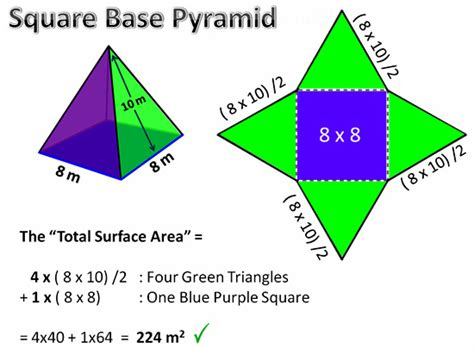 area of a square calculator triangle pyramid surface area images