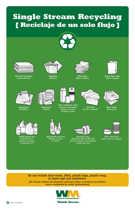 About Program Waste Management Single Stream Recycling | sustainability desales university