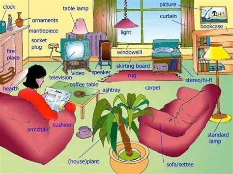 Living Room Picture Dictionary Vocabulary Living Room Repinned By Chesapeake