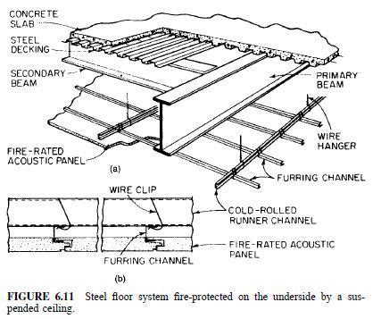 slab floor no 28 concrete ceiling system concrete floor slabs are acceptable as protection for the tops of
