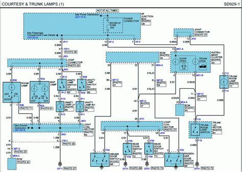 2012 hyundai santa fe fuse box diagram wiring diagram