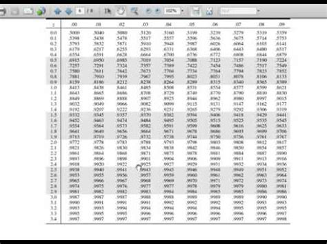 Table Of Normal Curve Areas by How To Find The Area The Standard Normal Curve