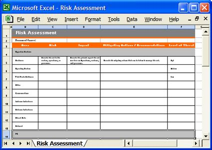 business risk assessment template boblab us