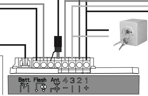 somfy awning wiring diagram tent diagram wiring diagram